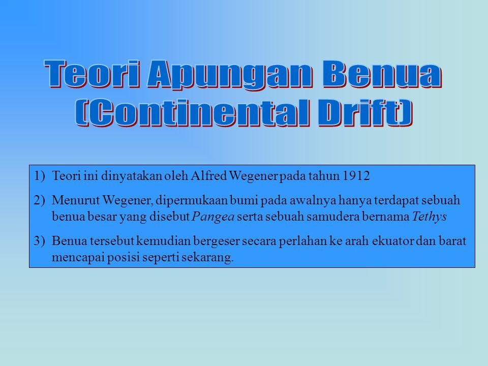 Teori Apungan Benua (Continental Drift)