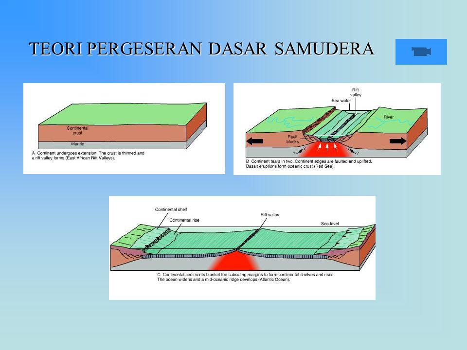 TEORI PERGESERAN DASAR SAMUDERA