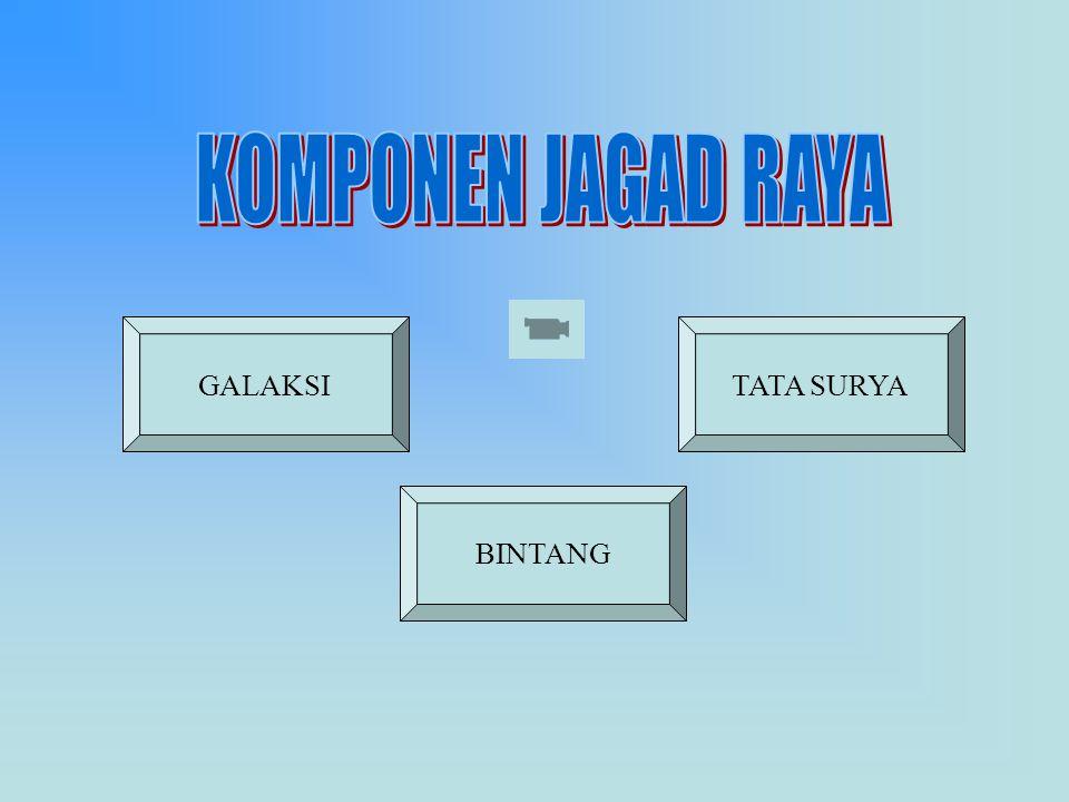 KOMPONEN JAGAD RAYA GALAKSI TATA SURYA BINTANG