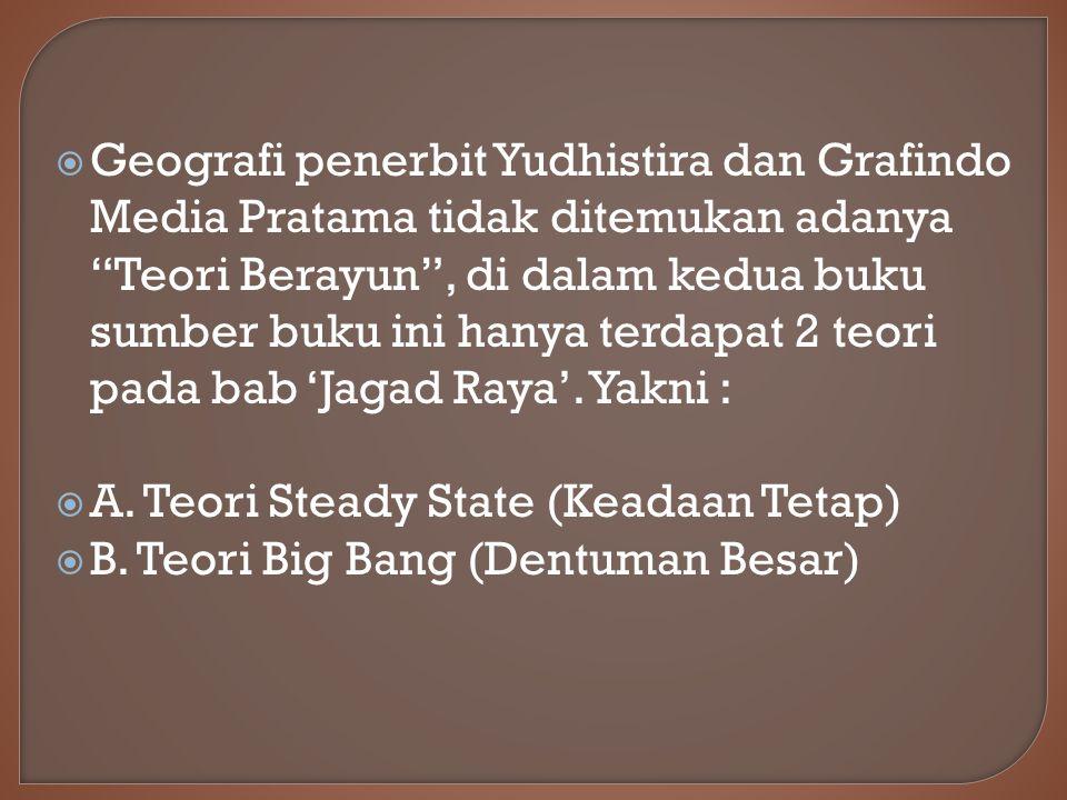 Geografi penerbit Yudhistira dan Grafindo Media Pratama tidak ditemukan adanya Teori Berayun , di dalam kedua buku sumber buku ini hanya terdapat 2 teori pada bab 'Jagad Raya'. Yakni :