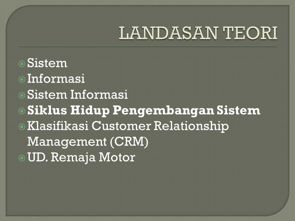 LANDASAN TEORI Sistem Informasi Sistem Informasi