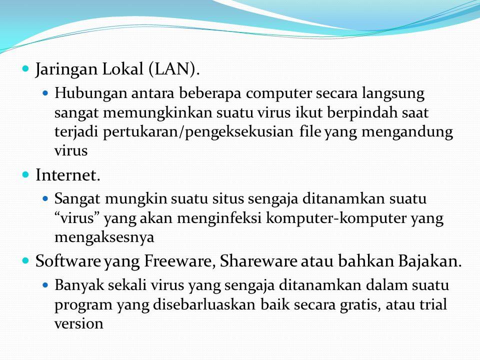 Software yang Freeware, Shareware atau bahkan Bajakan.