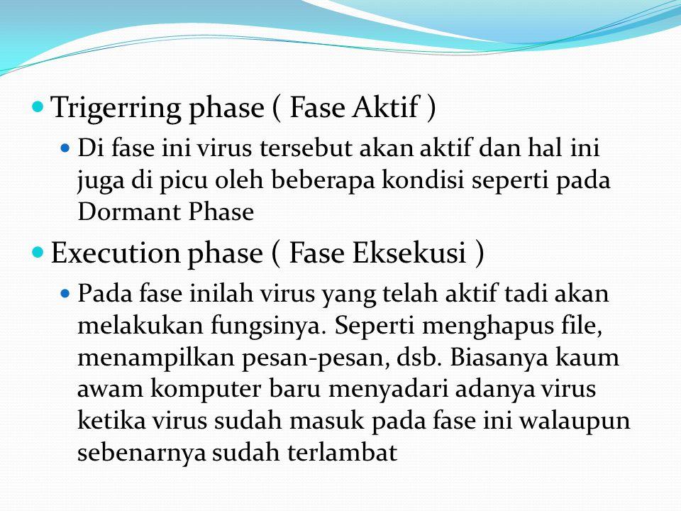 Trigerring phase ( Fase Aktif )