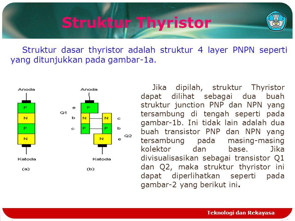 Struktur Thyristor Struktur dasar thyristor adalah struktur 4 layer PNPN seperti yang ditunjukkan pada gambar-1a.