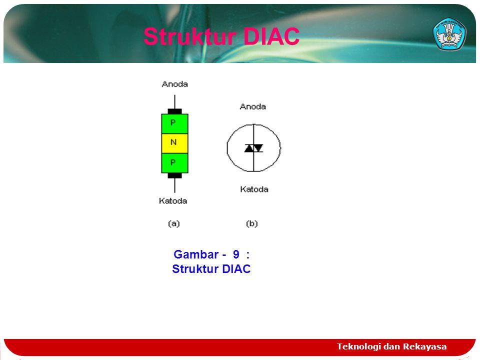 Gambar - 9 : Struktur DIAC
