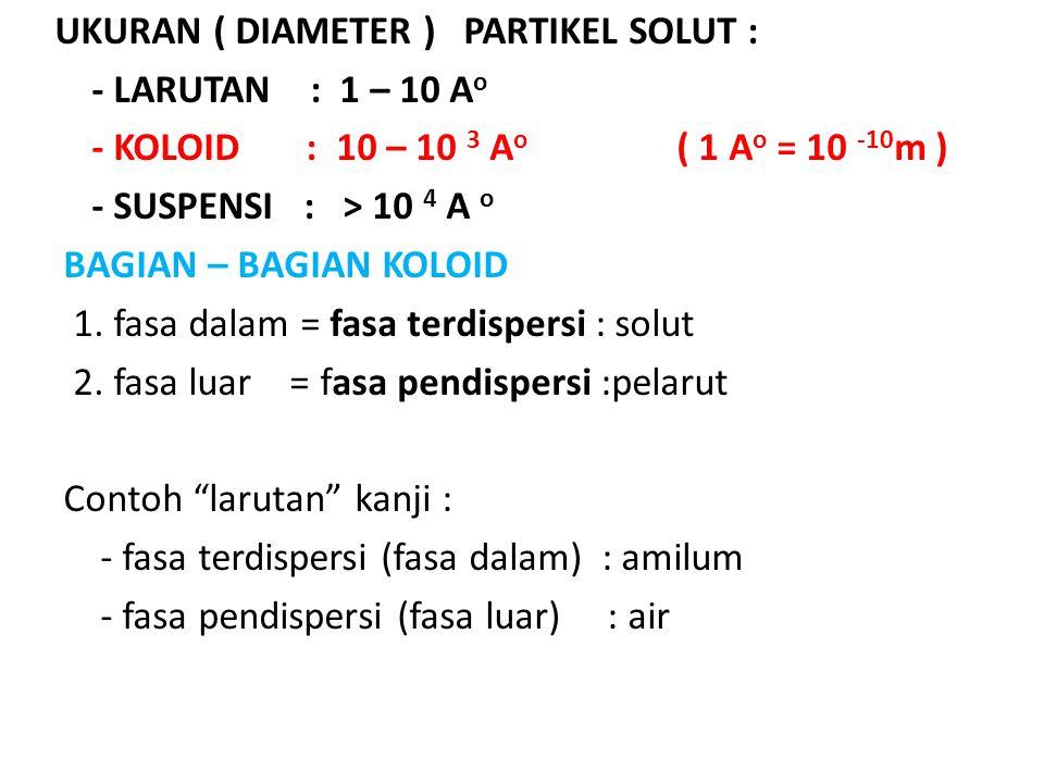 UKURAN ( DIAMETER ) PARTIKEL SOLUT :