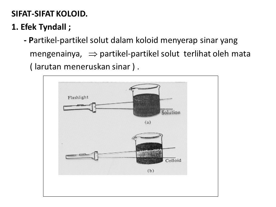 Sifat-sifat Koloid. 1. Efek Tyndall ; - Partikel-partikel solut dalam koloid menyerap sinar yang.