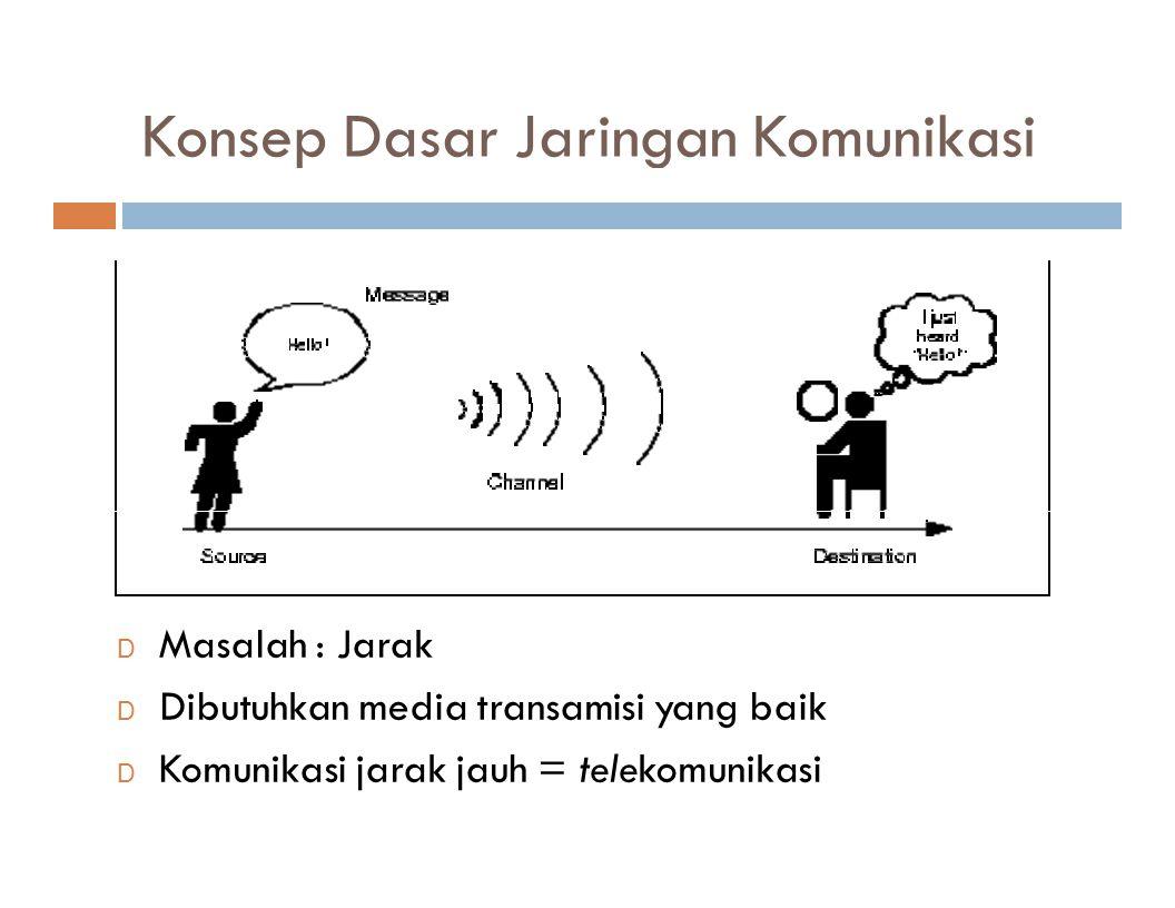 Konsep Dasar Jaringan Komunikasi