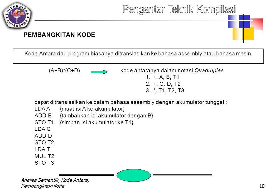 PEMBANGKITAN KODE Kode Antara dari program biasanya ditranslasikan ke bahasa assembly atau bahasa mesin.