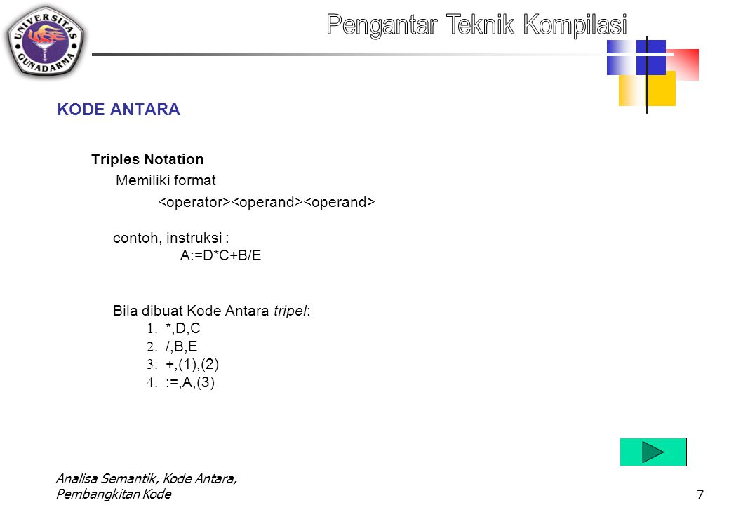 KODE ANTARA Triples Notation Memiliki format