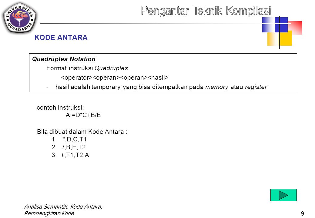 KODE ANTARA Quadruples Notation Format instruksi Quadruples