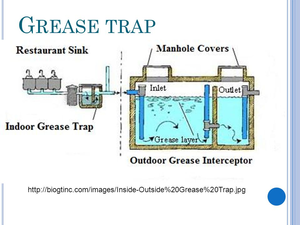 Grease trap http://biogtinc.com/images/Inside-Outside%20Grease%20Trap.jpg