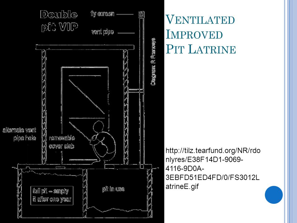Ventilated Improved Pit Latrine