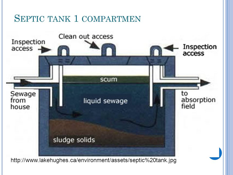Septic tank 1 compartmen