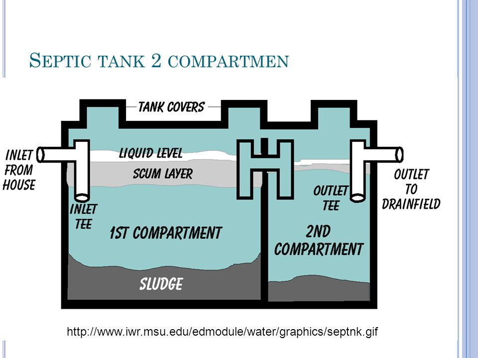 Septic tank 2 compartmen