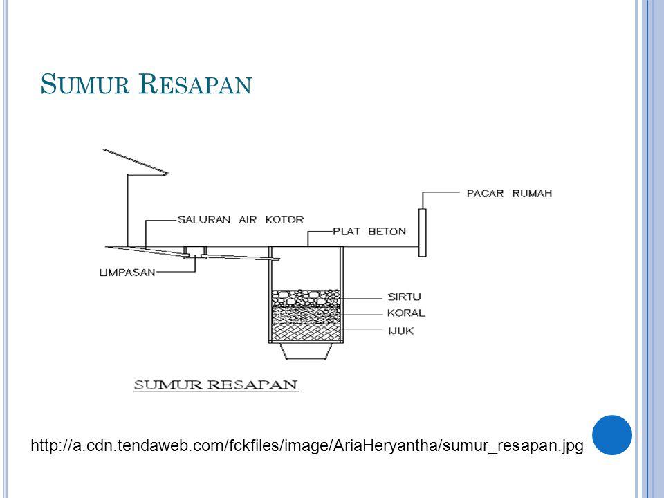 Sumur Resapan http://a.cdn.tendaweb.com/fckfiles/image/AriaHeryantha/sumur_resapan.jpg