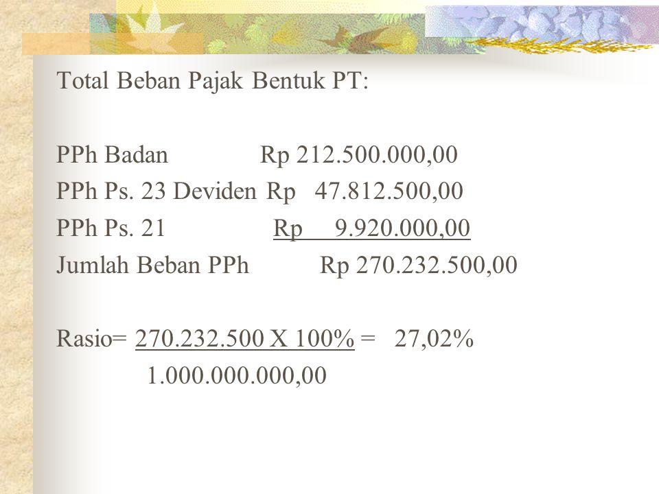 Total Beban Pajak Bentuk PT: PPh Badan Rp 212. 500. 000,00 PPh Ps