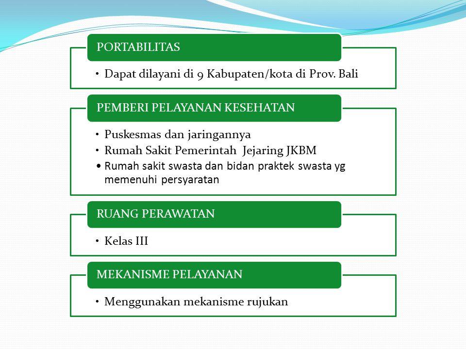 Dapat dilayani di 9 Kabupaten/kota di Prov. Bali