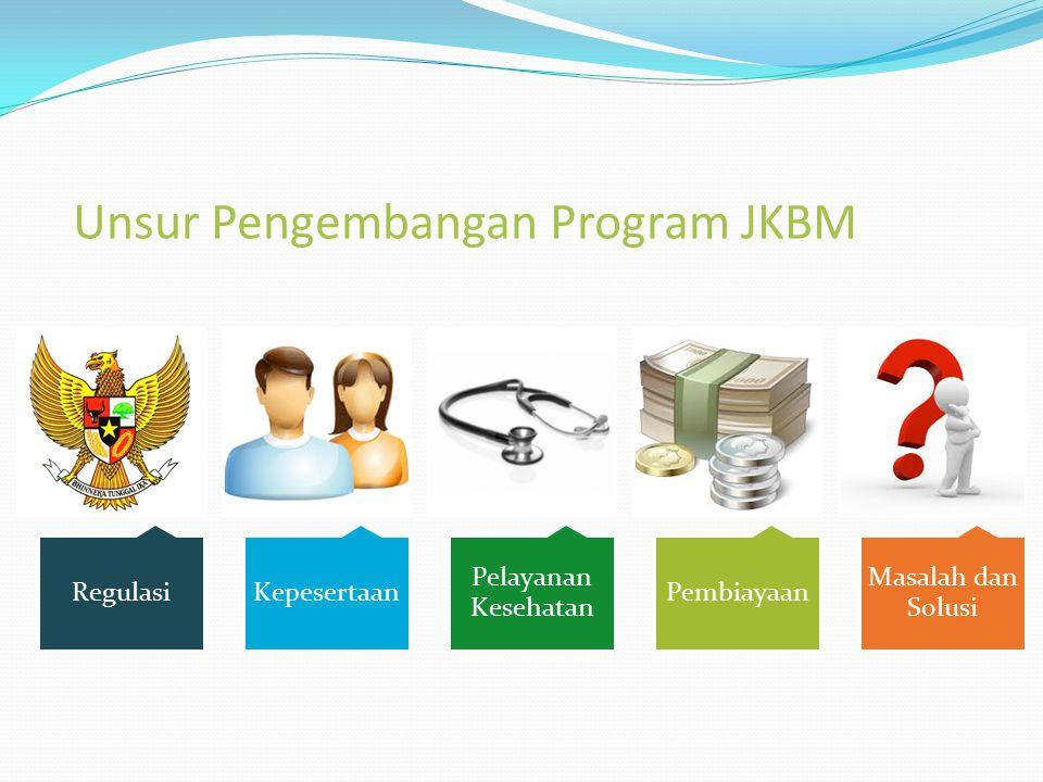 Unsur Pengembangan Program JKBM