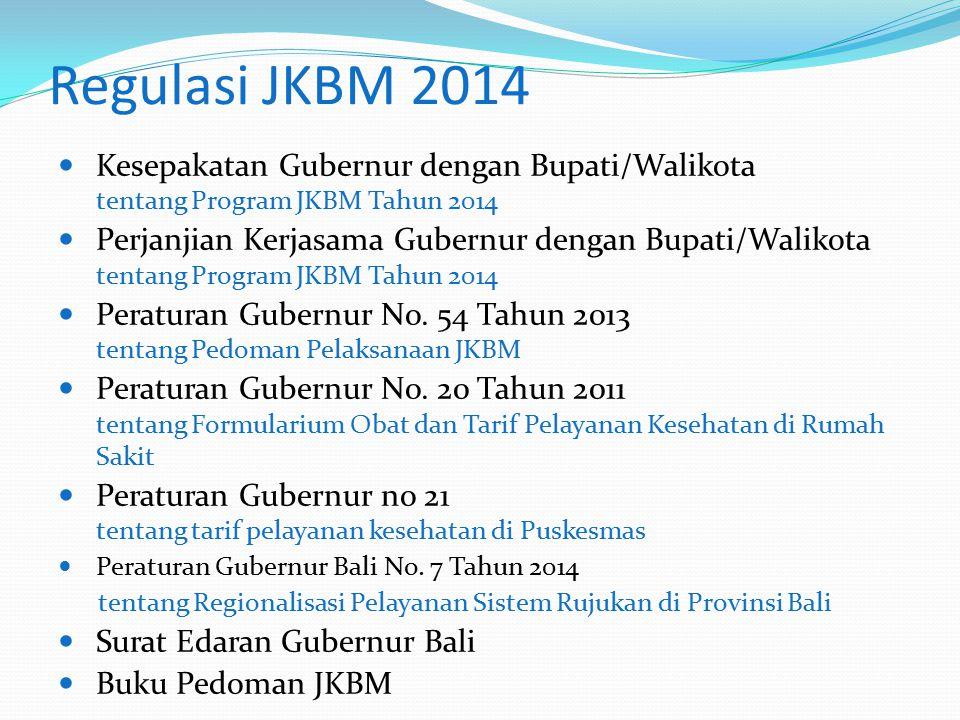 Regulasi JKBM 2014 Kesepakatan Gubernur dengan Bupati/Walikota tentang Program JKBM Tahun 2014.
