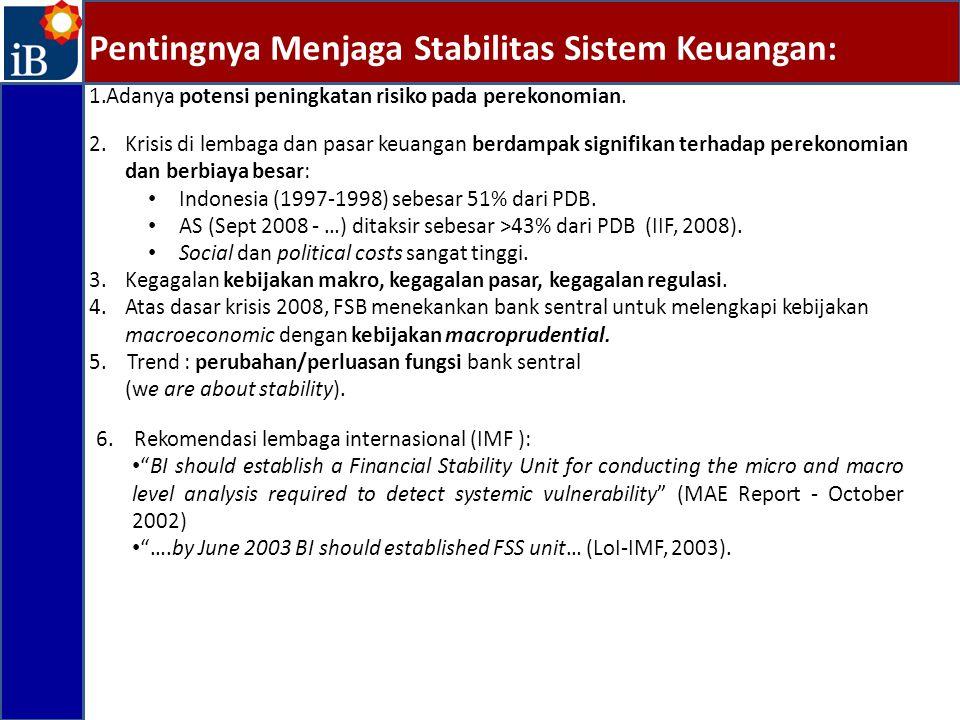 Pentingnya Menjaga Stabilitas Sistem Keuangan: