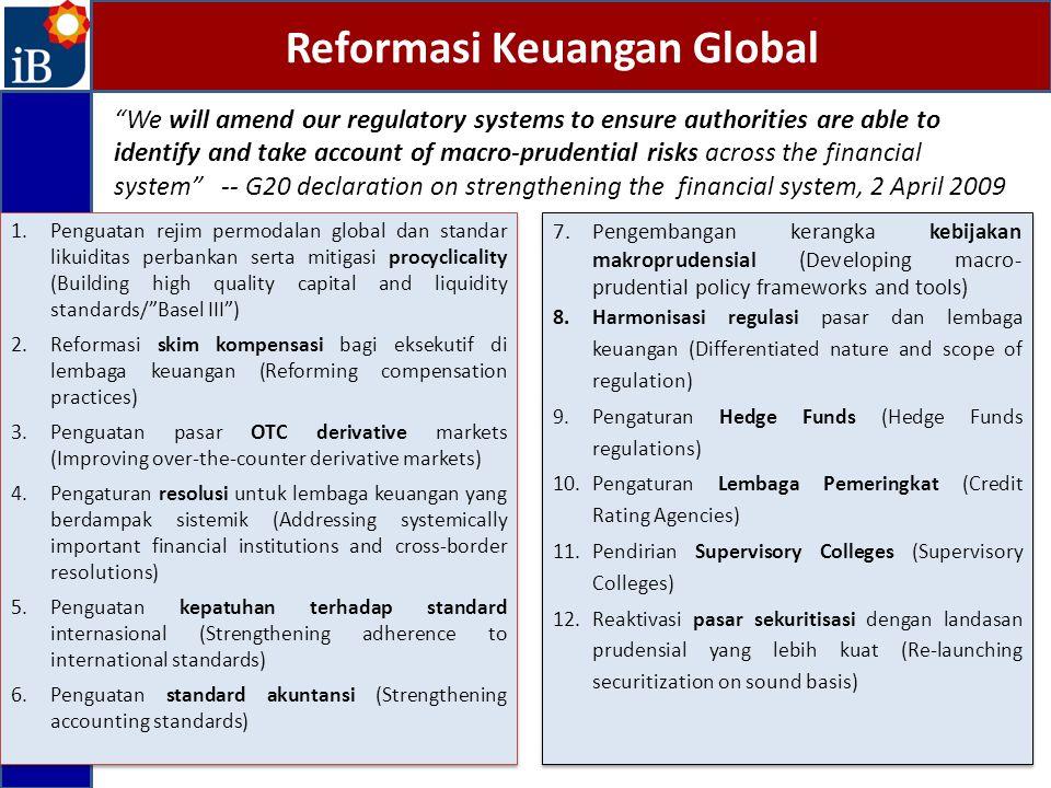 Reformasi Keuangan Global