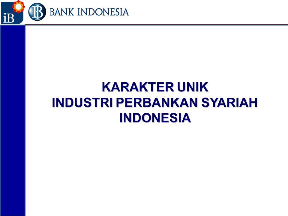 INDUSTRI PERBANKAN SYARIAH INDONESIA