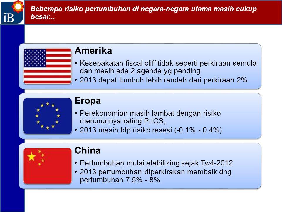 Beberapa risiko pertumbuhan di negara-negara utama masih cukup besar...