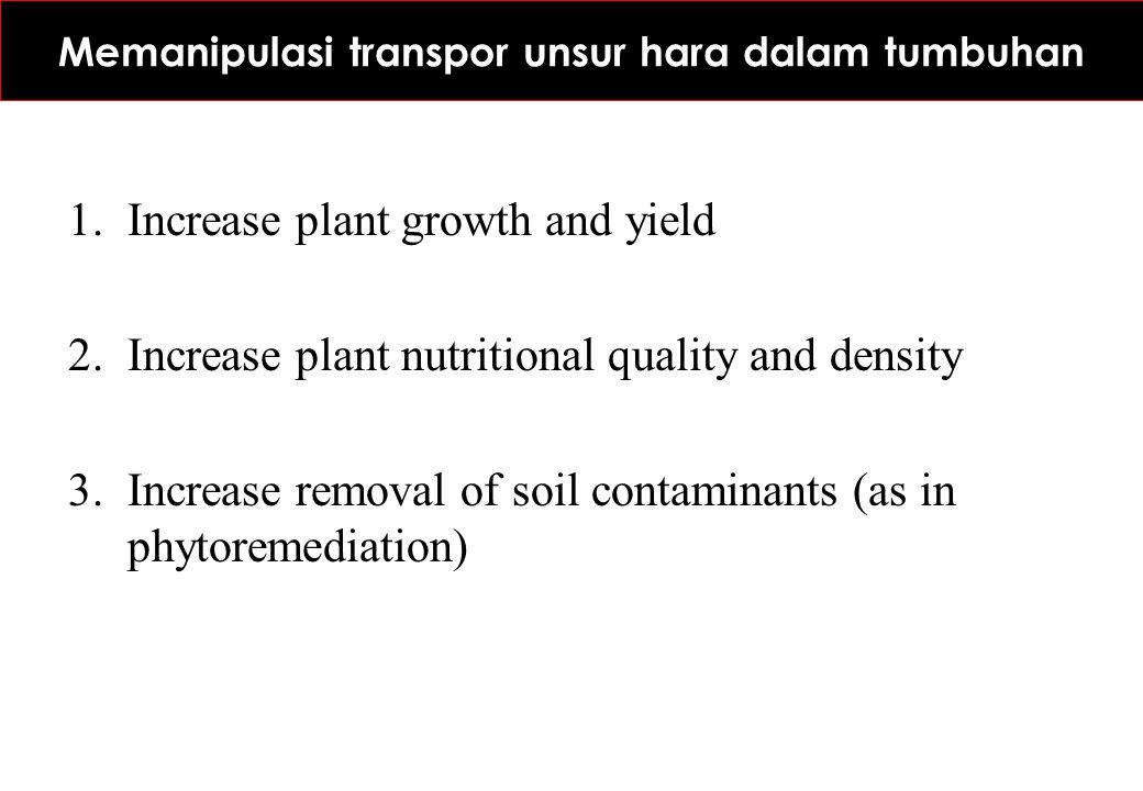 Memanipulasi transpor unsur hara dalam tumbuhan