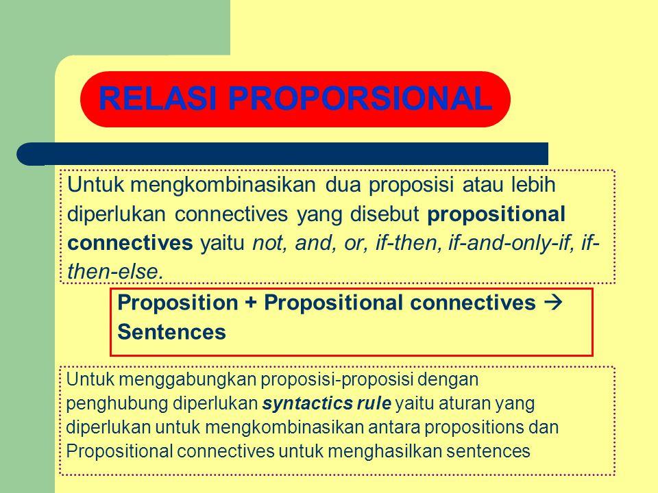RELASI PROPORSIONAL Untuk mengkombinasikan dua proposisi atau lebih