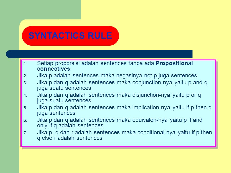 SYNTACTICS RULE Setiap proporsisi adalah sentences tanpa ada Propositional connectives. Jika p adalah sentences maka negasinya not p juga sentences.