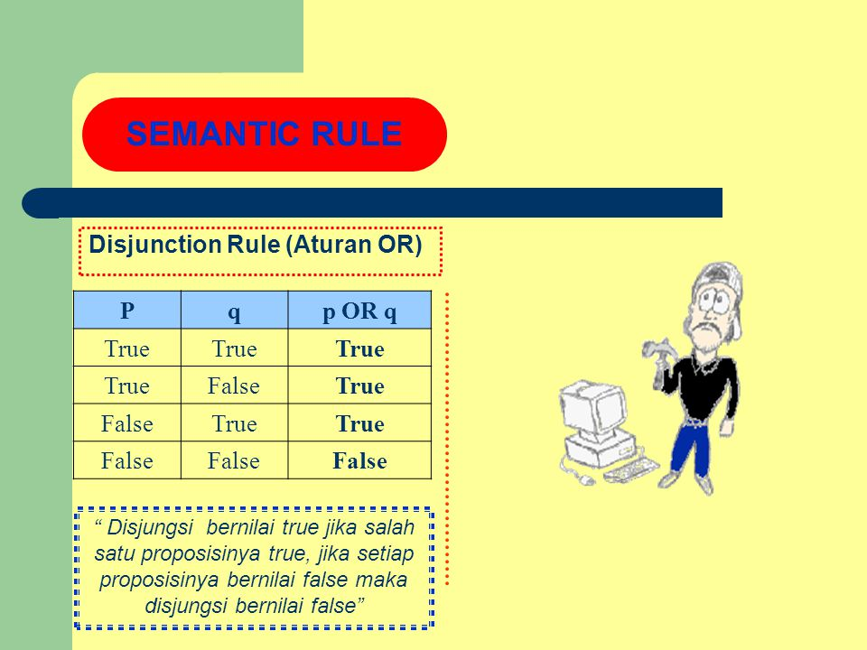 SEMANTIC RULE Disjunction Rule (Aturan OR) P q p OR q True False