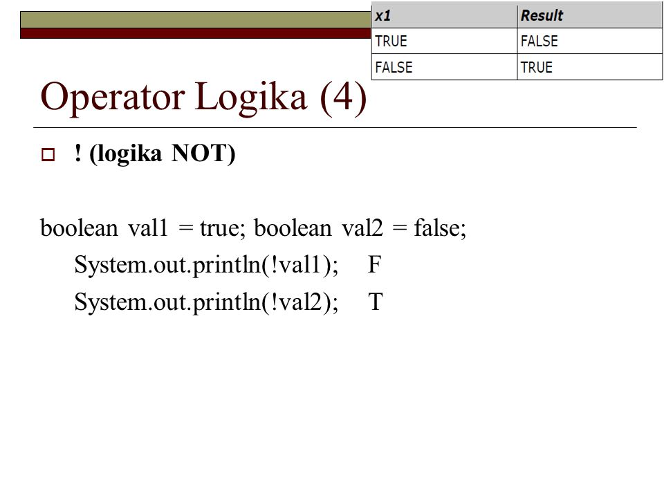 Operator Logika (4) ! (logika NOT)