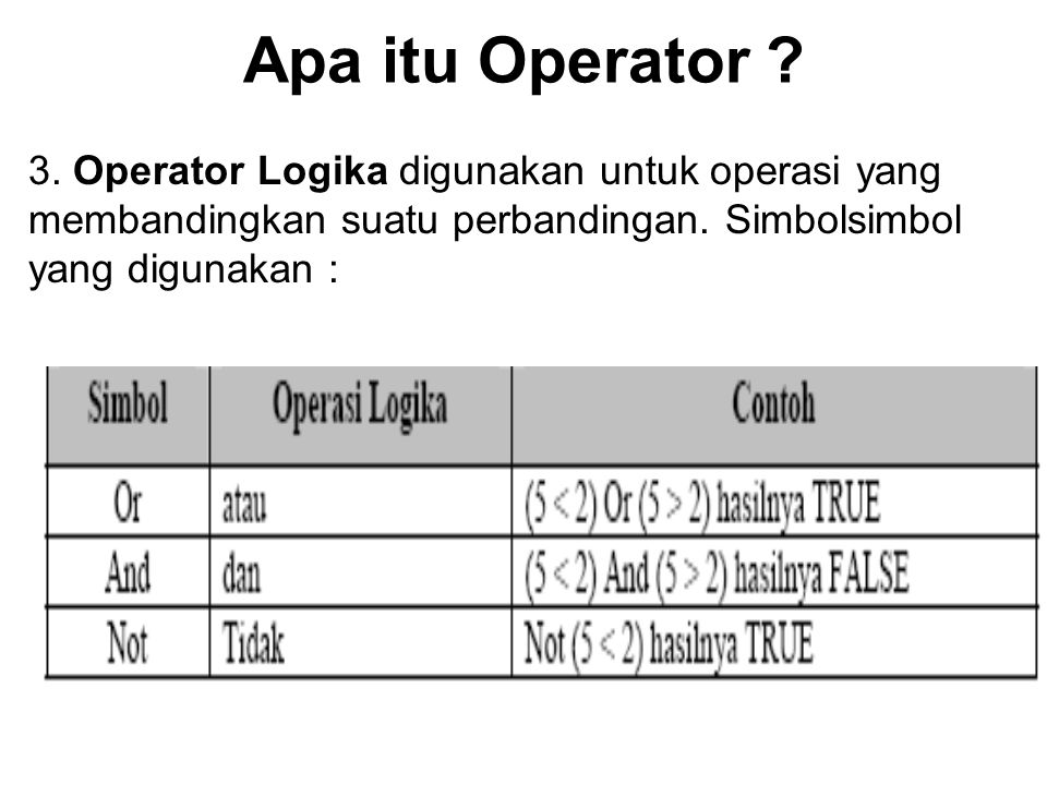 Apa itu Operator 3. Operator Logika digunakan untuk operasi yang membandingkan suatu perbandingan. Simbolsimbol.