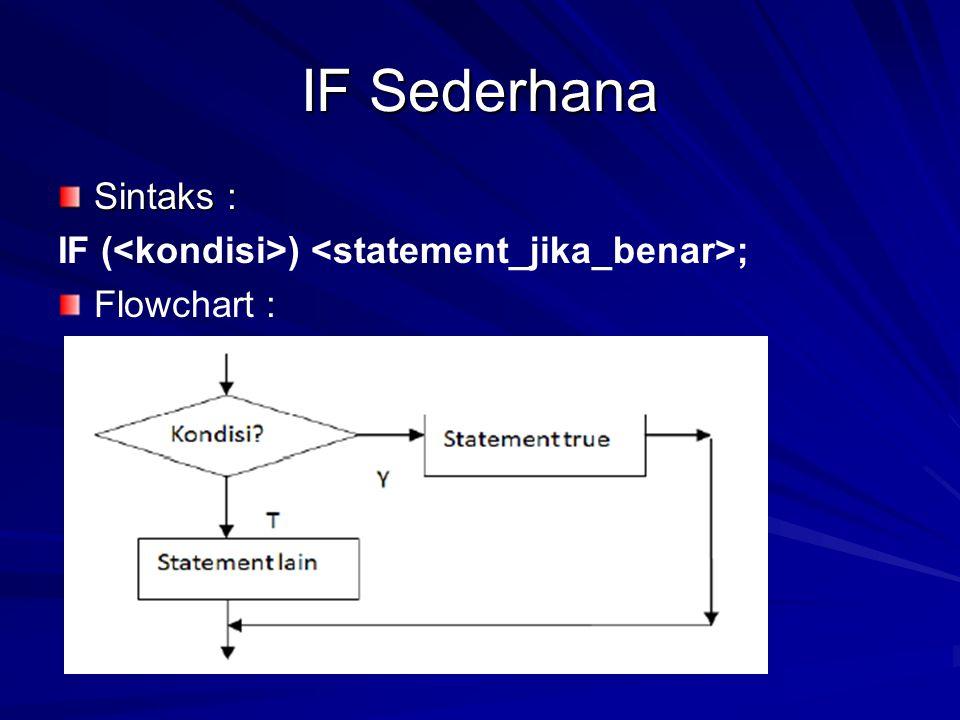 IF Sederhana Sintaks : IF (<kondisi>) <statement_jika_benar>; Flowchart :