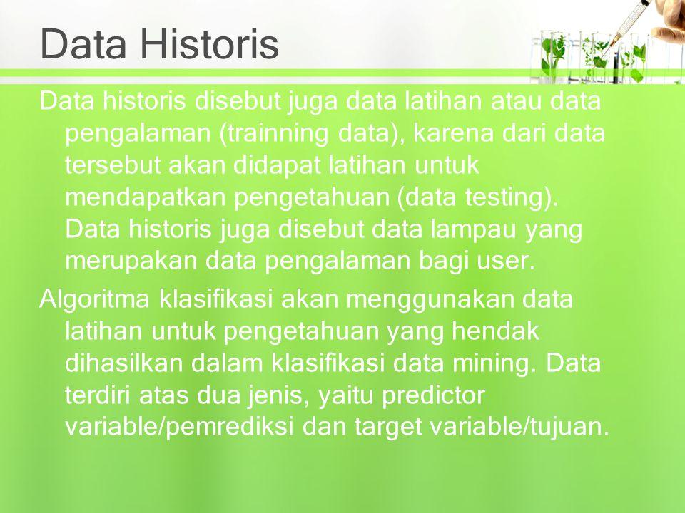 Data Historis