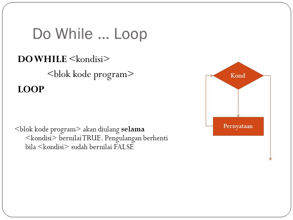 Do While ... Loop DO WHILE <kondisi> <blok kode program> LOOP Kond. Pernyataan.