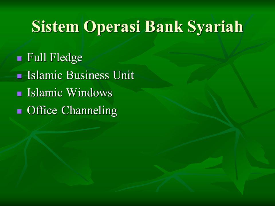 Sistem Operasi Bank Syariah