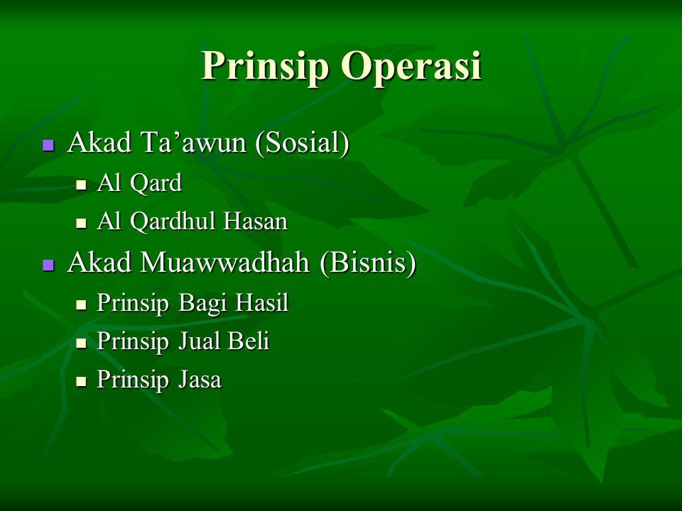 Prinsip Operasi Akad Ta'awun (Sosial) Akad Muawwadhah (Bisnis) Al Qard