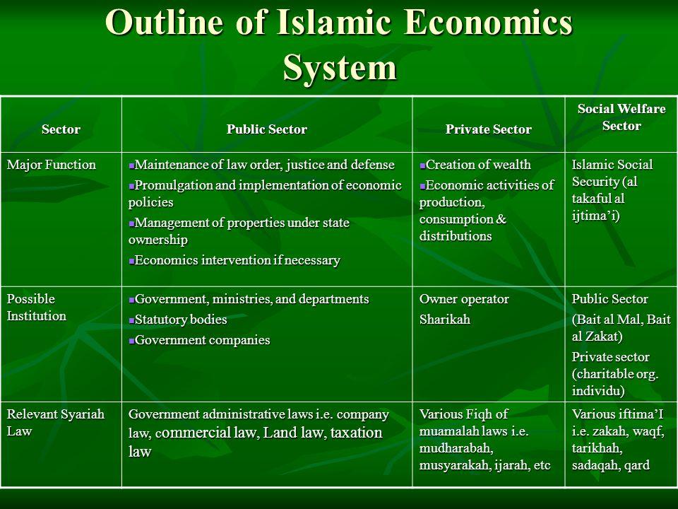 Outline of Islamic Economics System