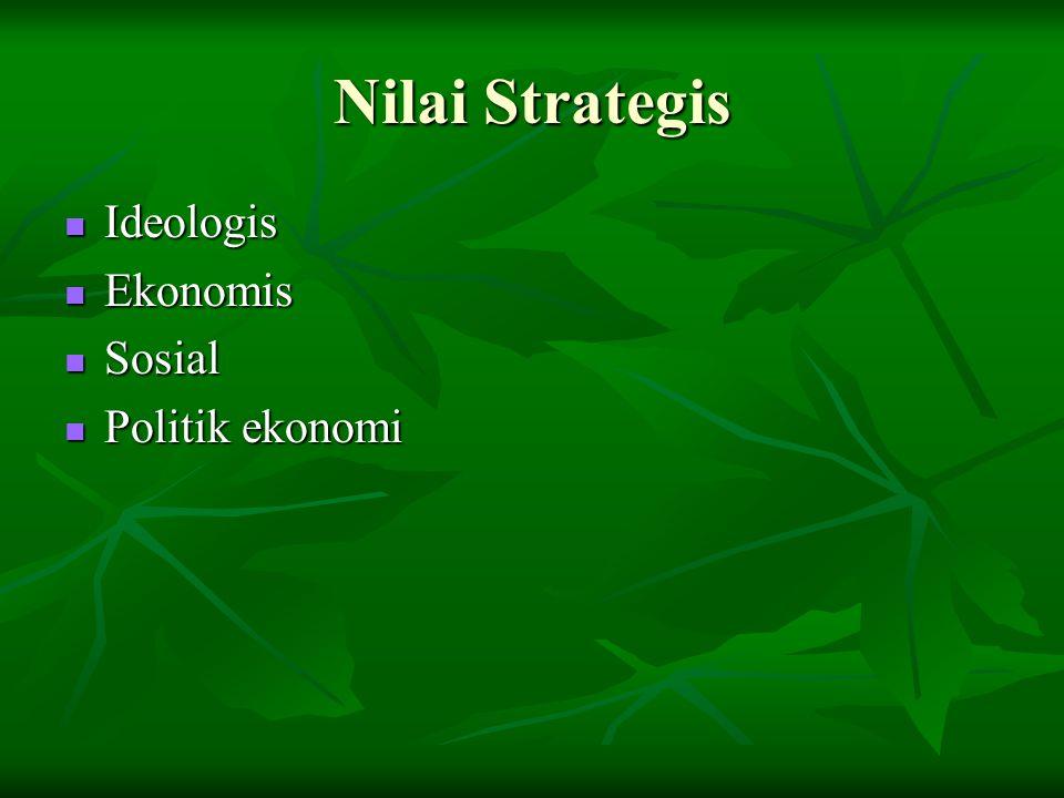 Nilai Strategis Ideologis Ekonomis Sosial Politik ekonomi