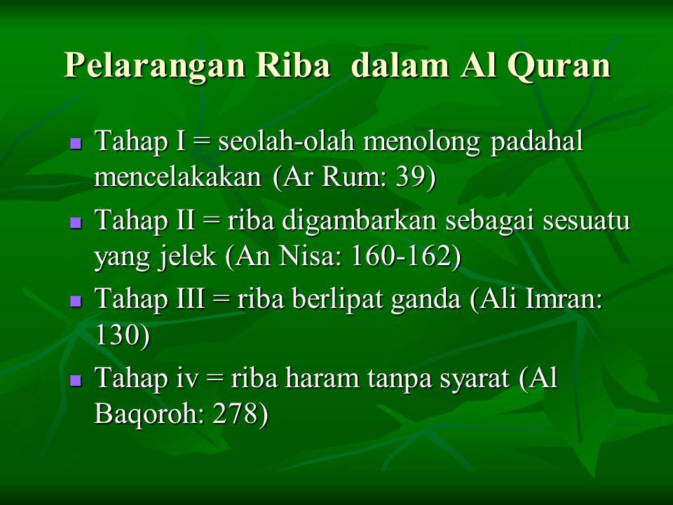 Pelarangan Riba dalam Al Quran