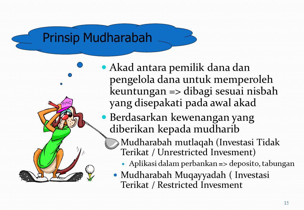 Prinsip Mudharabah Akad antara pemilik dana dan pengelola dana untuk memperoleh keuntungan => dibagi sesuai nisbah yang disepakati pada awal akad.