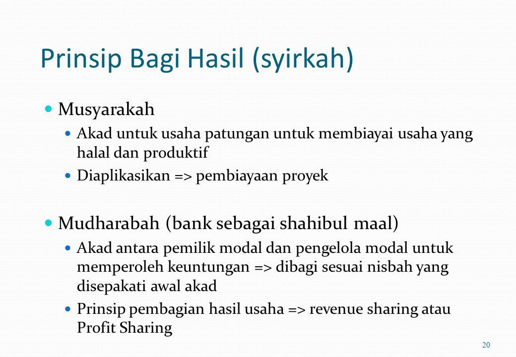 Prinsip Bagi Hasil (syirkah)