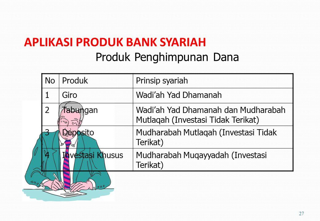 APLIKASI PRODUK BANK SYARIAH
