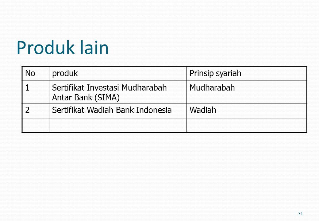 Produk lain No produk Prinsip syariah 1