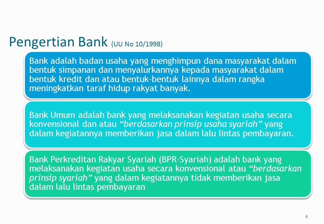Pengertian Bank (UU No 10/1998)