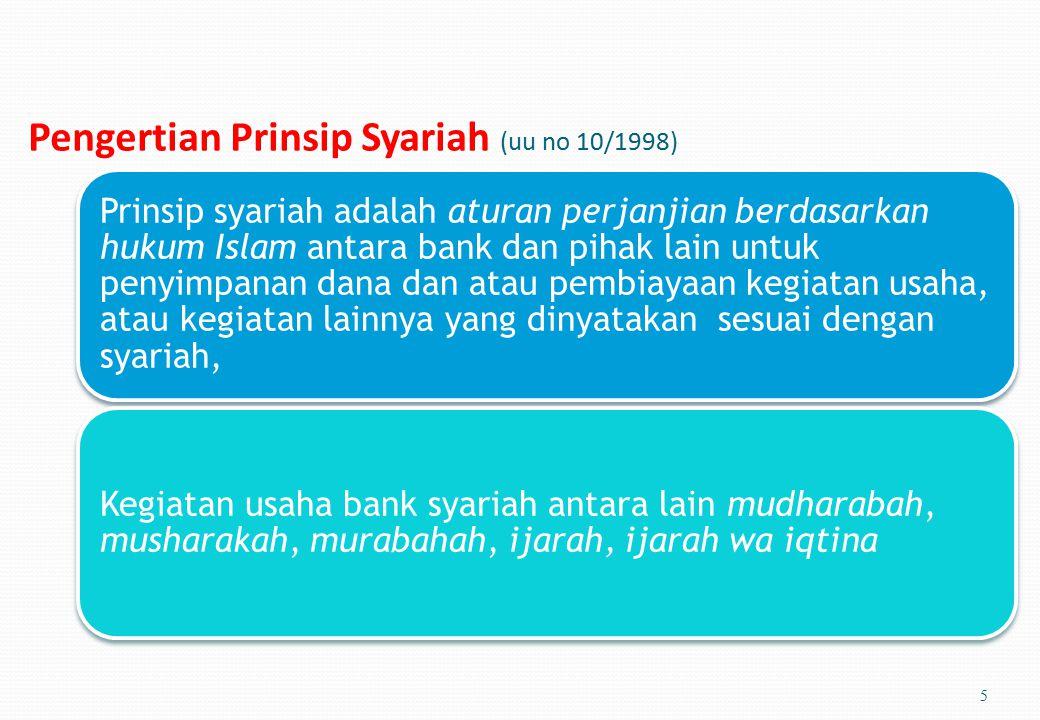 Pengertian Prinsip Syariah (uu no 10/1998)