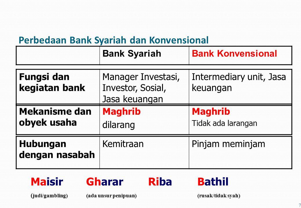 Perbedaan Bank Syariah dan Konvensional