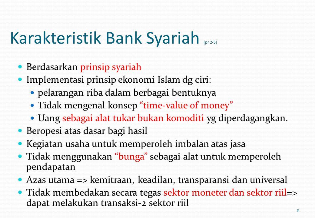 Karakteristik Bank Syariah (pr 2-5)